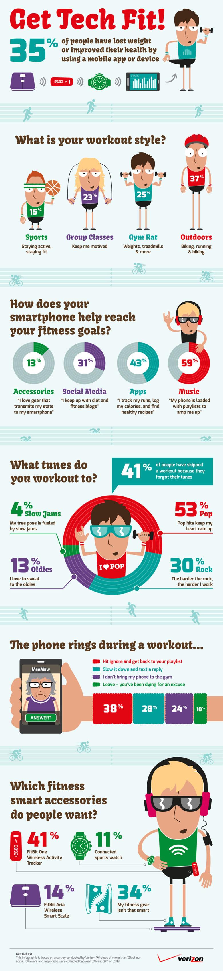 Get tech fit