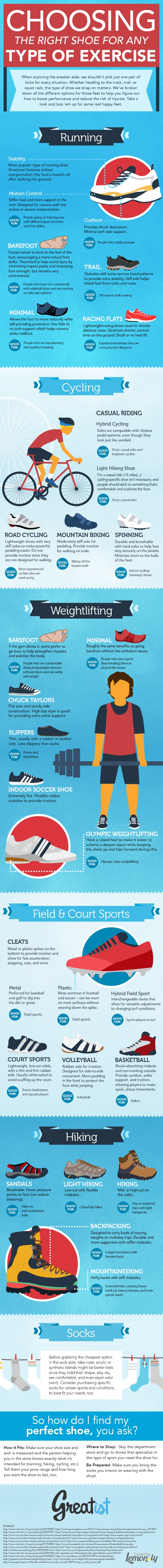 choose the perfect shoe for any workout