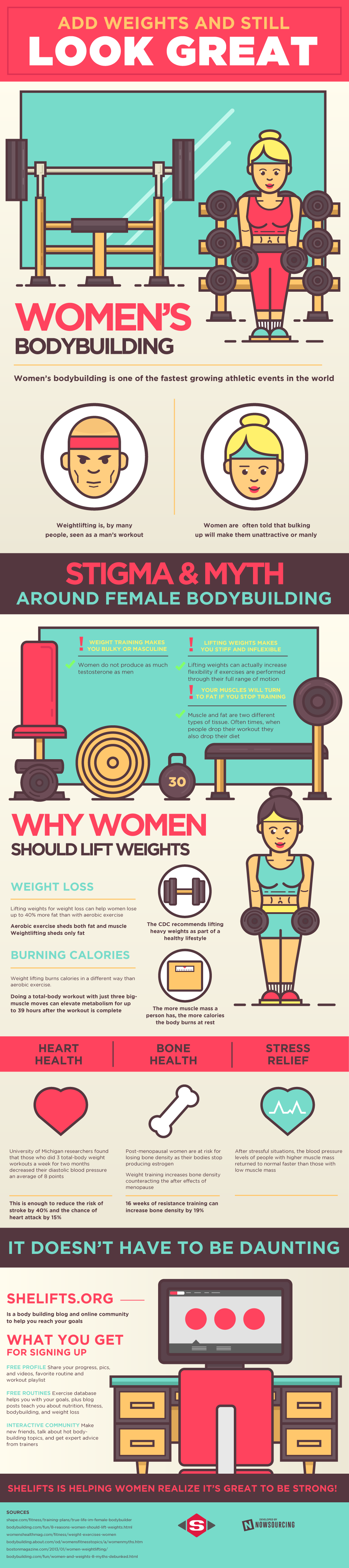 women bodybuilding myths
