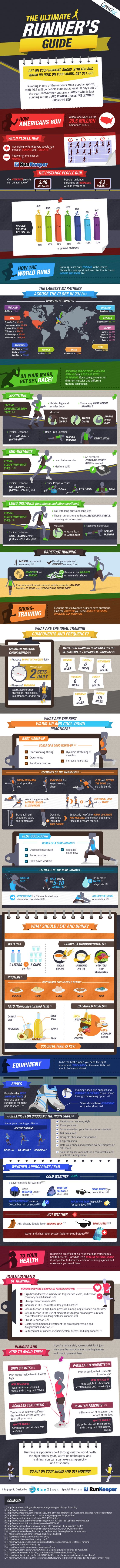 runners guide for beginners